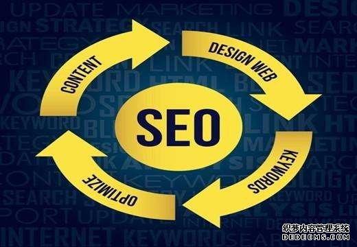网站空间速度对seo的影响